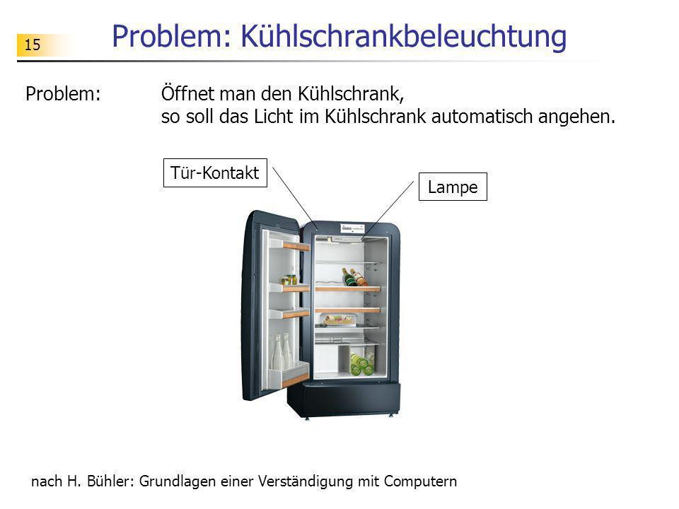 15 Problem: Kühlschrankbeleuchtung Problem: Öffnet man den Kühlschrank, so soll das Licht im Kühlschrank automatisch angehen. nach H. Bühler: Grundlag