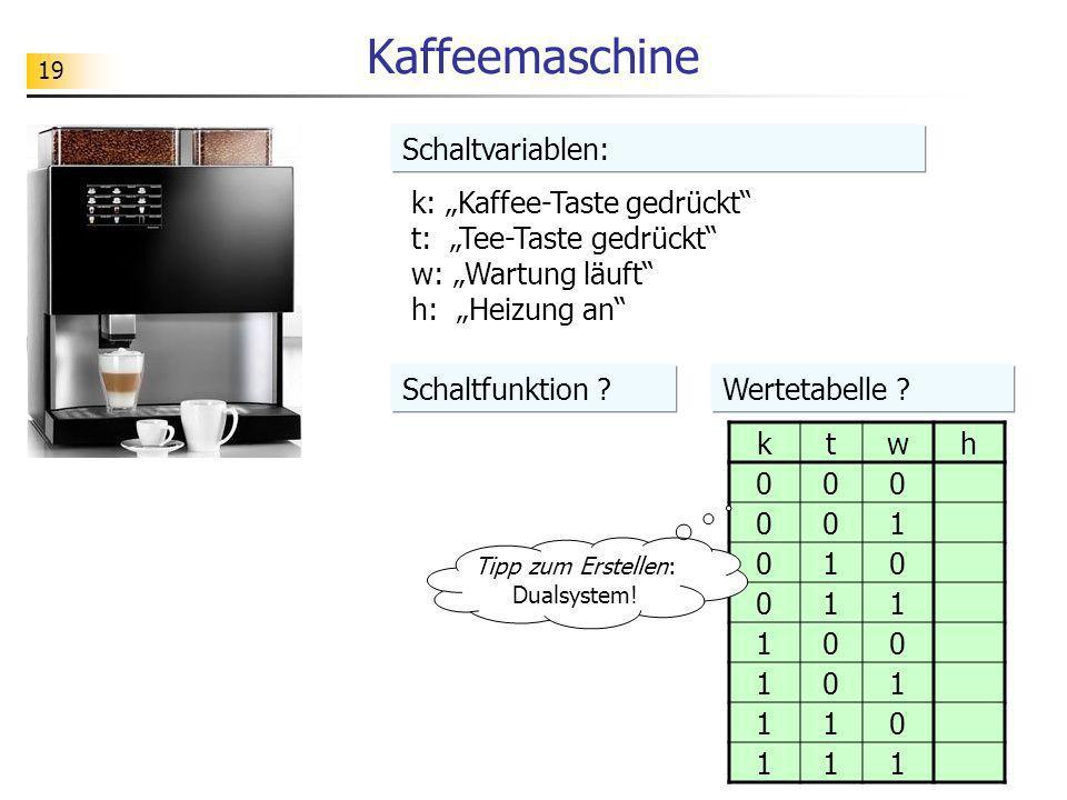19 Kaffeemaschine k: Kaffee-Taste gedrückt t: Tee-Taste gedrückt w: Wartung läuft h: Heizung an Schaltvariablen: Schaltfunktion ?Wertetabelle ? ktwh 0