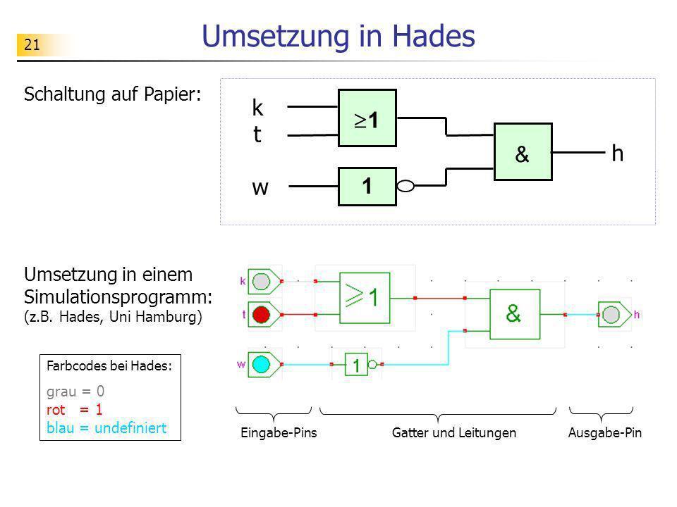 21 Umsetzung in Hades Schaltung auf Papier: Umsetzung in einem Simulationsprogramm: (z.B. Hades, Uni Hamburg) 1 & k t w h 1 Eingabe-PinsAusgabe-PinGat