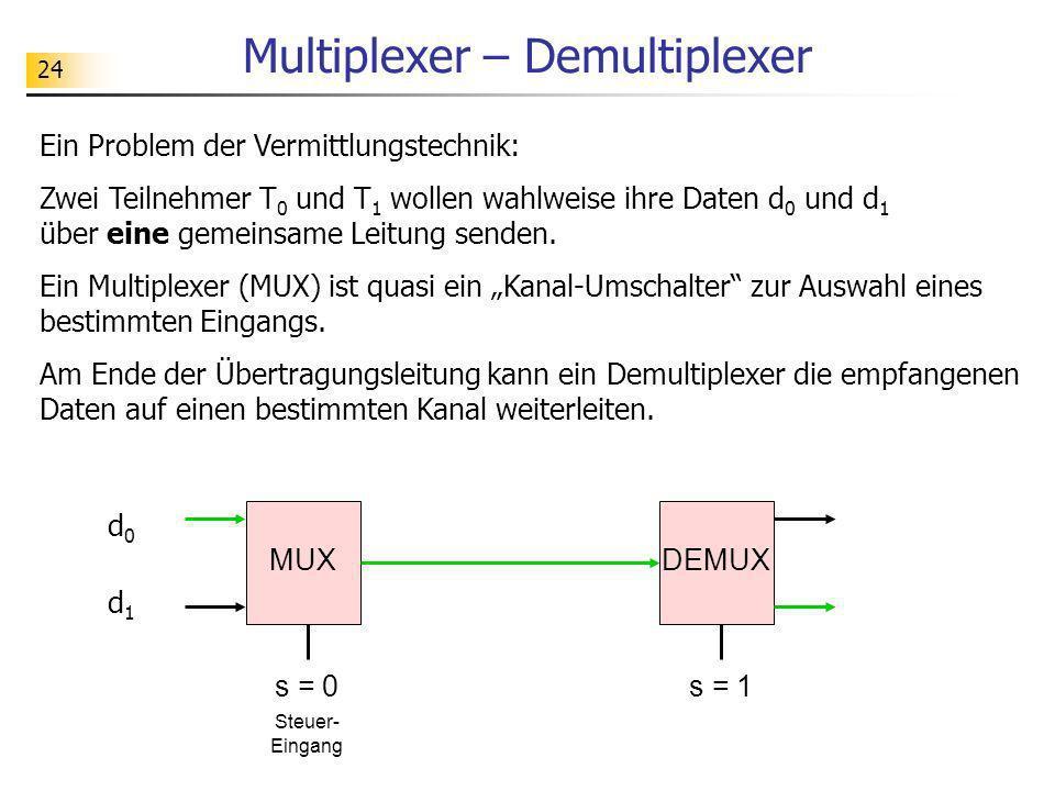 24 Multiplexer – Demultiplexer Ein Problem der Vermittlungstechnik: Zwei Teilnehmer T 0 und T 1 wollen wahlweise ihre Daten d 0 und d 1 über eine geme