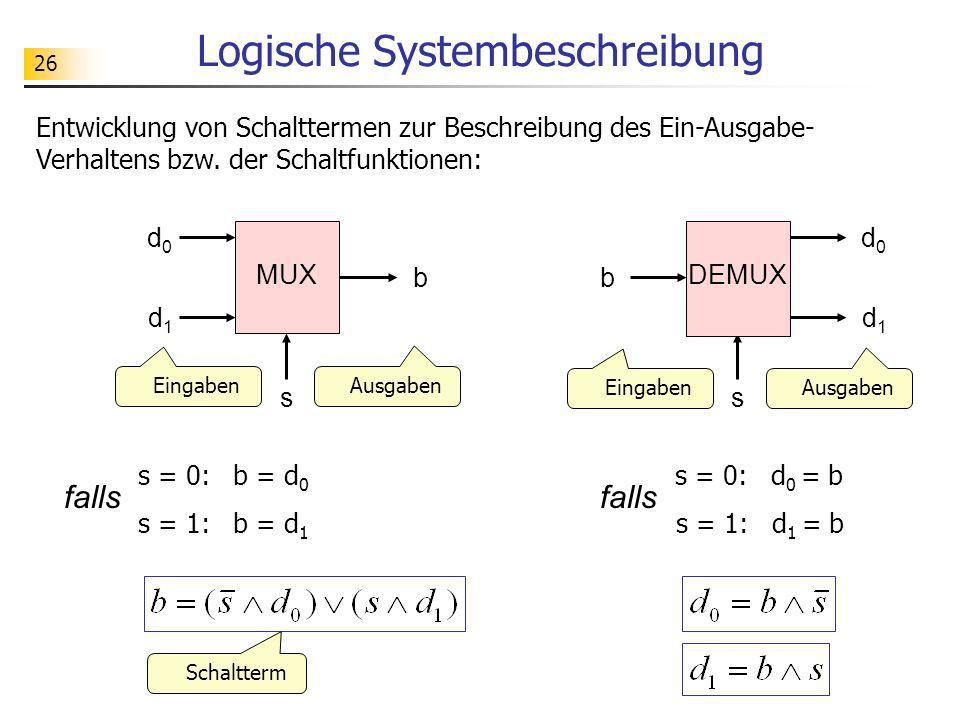 26 Logische Systembeschreibung s = 0: b = d 0 s = 1: b = d 1 s = 0: d 0 = b s = 1: d 1 = b Entwicklung von Schalttermen zur Beschreibung des Ein-Ausga