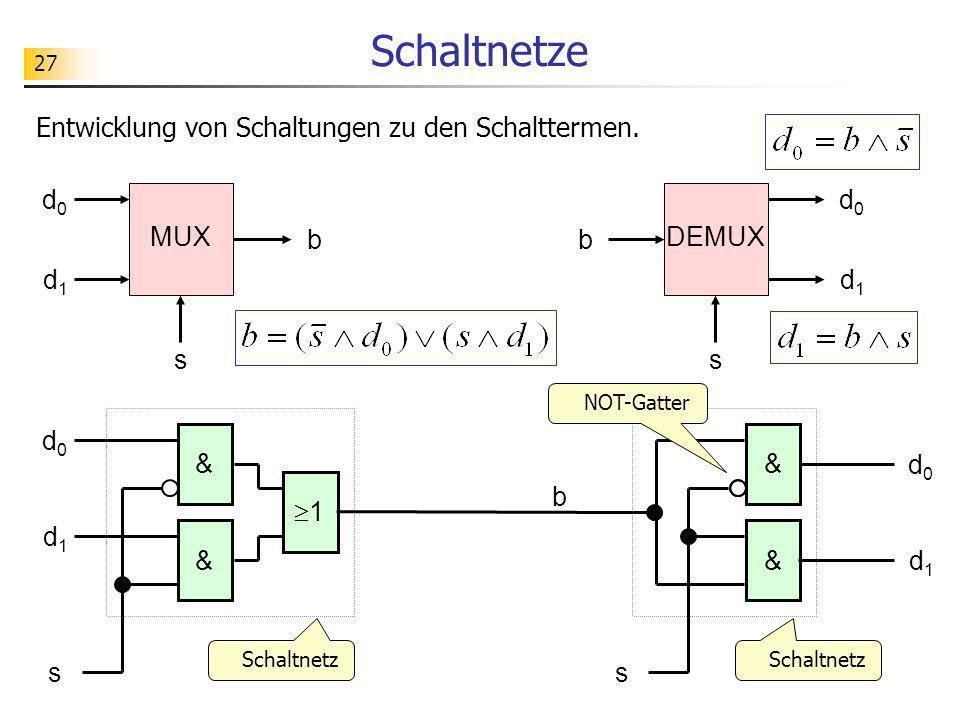 27 Schaltnetze 1 d0d0 d1d1 s & & & & d0d0 d1d1 b s Entwicklung von Schaltungen zu den Schalttermen. s DEMUX d0d0 d1d1 b s MUX d0d0 d1d1 b Schaltnetz N