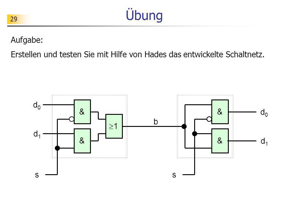 29 Übung Aufgabe: Erstellen und testen Sie mit Hilfe von Hades das entwickelte Schaltnetz. 1 d0d0 d1d1 & & & & d0d0 d1d1 b ss