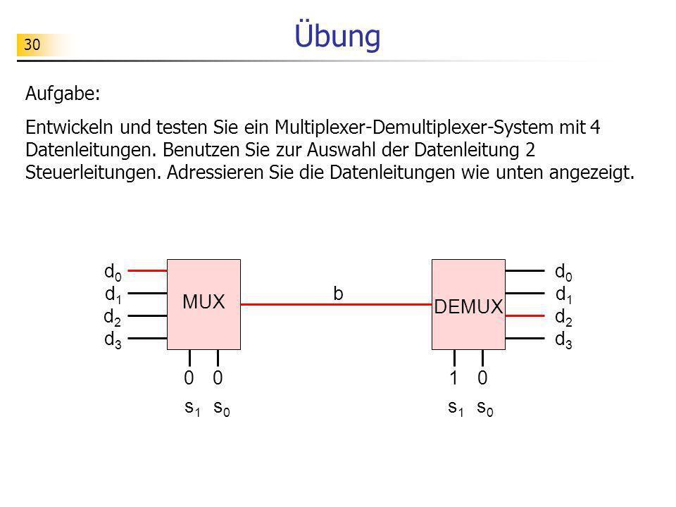30 Übung Aufgabe: Entwickeln und testen Sie ein Multiplexer-Demultiplexer-System mit 4 Datenleitungen. Benutzen Sie zur Auswahl der Datenleitung 2 Ste