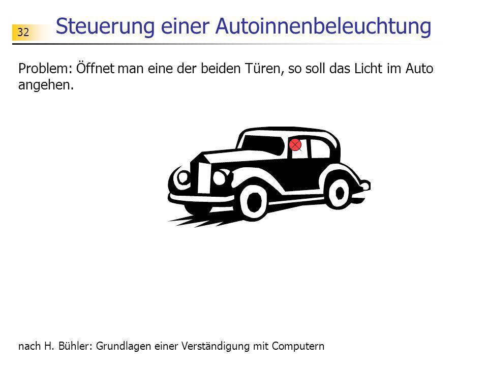 32 Steuerung einer Autoinnenbeleuchtung Problem: Öffnet man eine der beiden Türen, so soll das Licht im Auto angehen. nach H. Bühler: Grundlagen einer