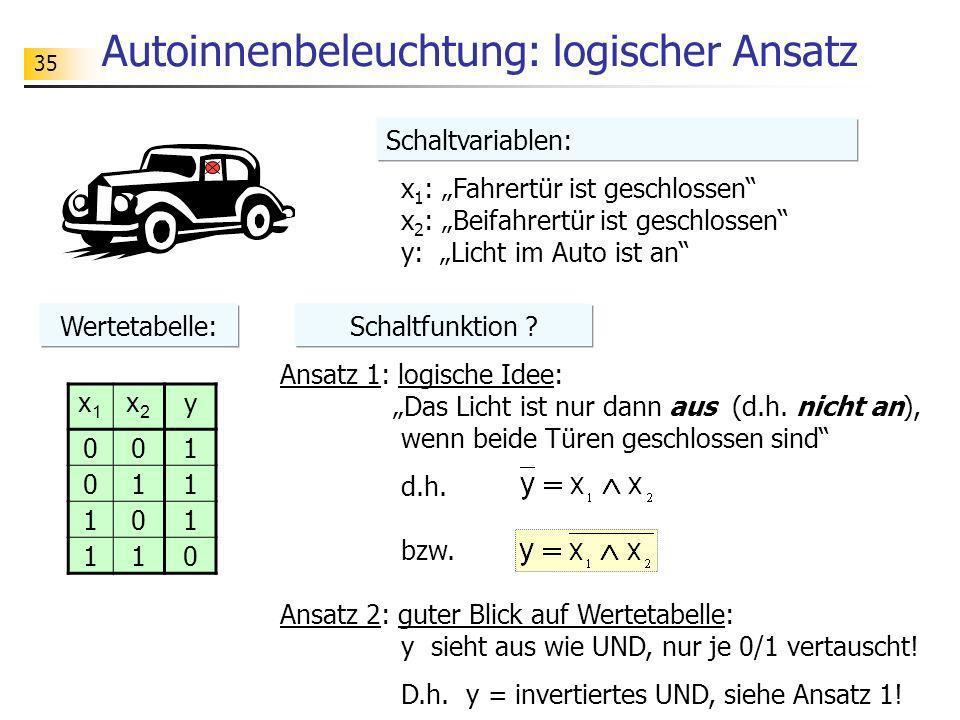 35 Autoinnenbeleuchtung: logischer Ansatz x 1 : Fahrertür ist geschlossen x 2 : Beifahrertür ist geschlossen y: Licht im Auto ist an x1x1 x2x2 y 001 0