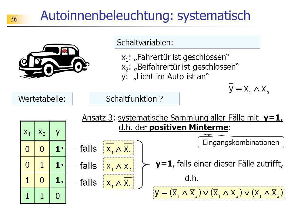 36 Autoinnenbeleuchtung: systematisch x 1 : Fahrertür ist geschlossen x 2 : Beifahrertür ist geschlossen y: Licht im Auto ist an x1x1 x2x2 y 001 011 1