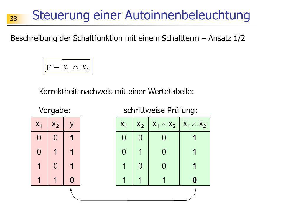 38 Steuerung einer Autoinnenbeleuchtung x 1 x 2 1 0 x10011x10011 x20101x20101 y1110y1110 x10011x10011 x20101x20101 x 1 x 2 0 1 Beschreibung der Schalt