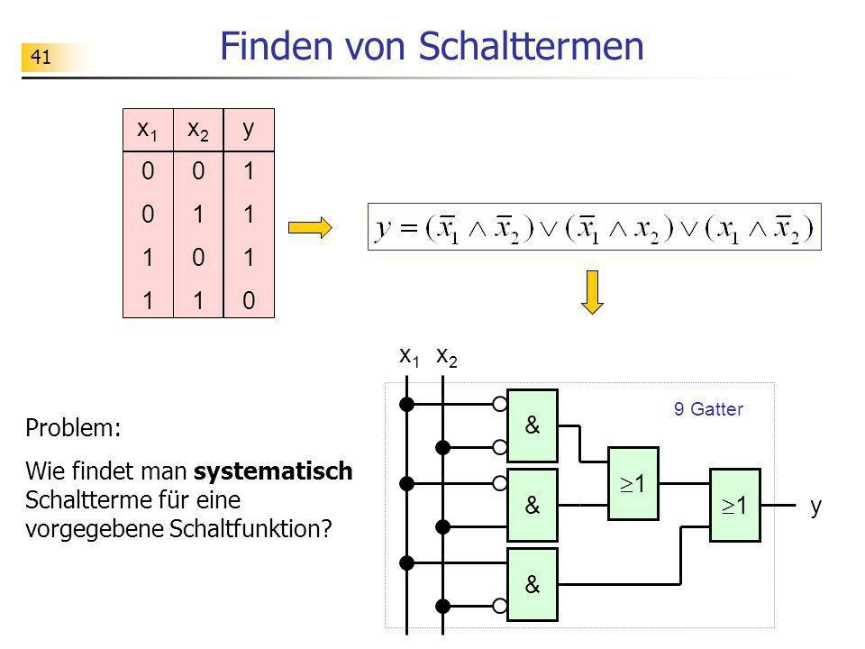 41 Finden von Schalttermen x1x1 x2x2 y & & & 1 1 9 Gatter Problem: Wie findet man systematisch Schaltterme für eine vorgegebene Schaltfunktion? x10011