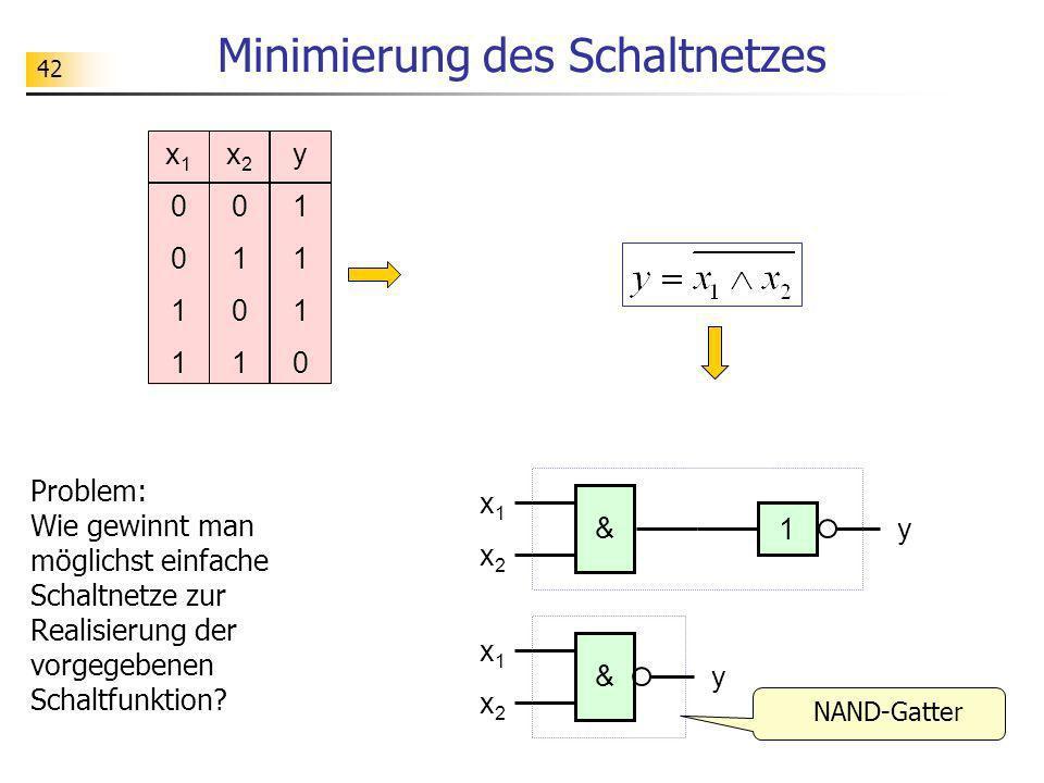 42 Minimierung des Schaltnetzes Problem: Wie gewinnt man möglichst einfache Schaltnetze zur Realisierung der vorgegebenen Schaltfunktion? x10011x10011