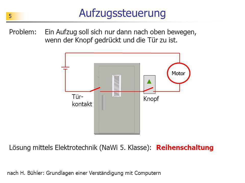 5 Aufzugssteuerung Problem: Ein Aufzug soll sich nur dann nach oben bewegen, wenn der Knopf gedrückt und die Tür zu ist. nach H. Bühler: Grundlagen ei