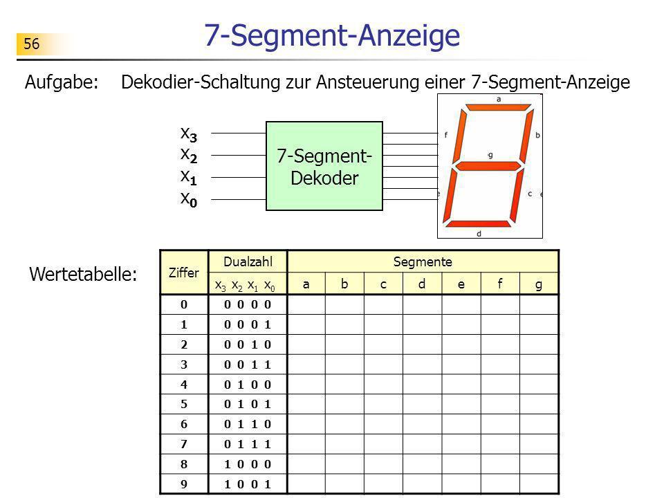 56 7-Segment-Anzeige Aufgabe: Dekodier-Schaltung zur Ansteuerung einer 7-Segment-Anzeige x3x3 x2x2 x1x1 x0x0 7-Segment- Dekoder Ziffer DualzahlSegment