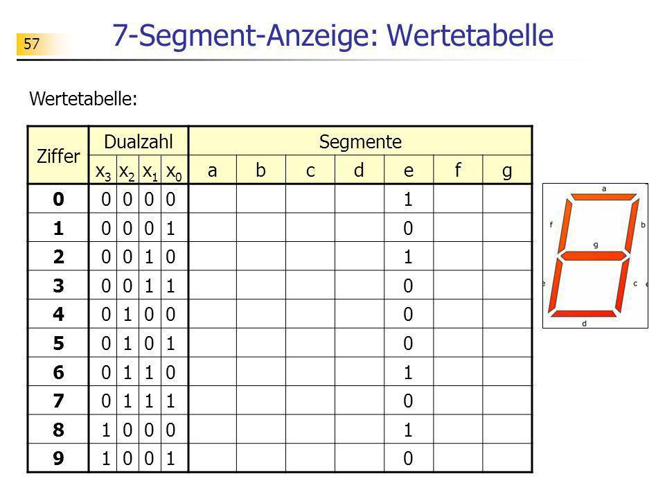 7-Segment-Anzeige: Wertetabelle Ziffer DualzahlSegmente x 3 x 2 x 1 x 0 abcdefg 00 0 1 10 0 0 10 20 0 1 01 30 0 1 10 40 1 0 00 50 1 0 60 1 1 01 70 1 1