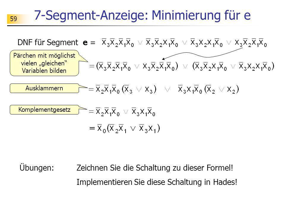 7-Segment-Anzeige: Minimierung für e DNF für Segment e = 59 Pärchen mit möglichst vielen gleichen Variablen bilden Ausklammern Komplementgesetz Übunge