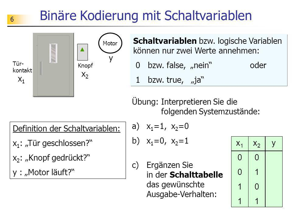6 Binäre Kodierung mit Schaltvariablen Schaltvariablen bzw. logische Variablen können nur zwei Werte annehmen: 0 bzw. false, neinoder 1 bzw. true, ja