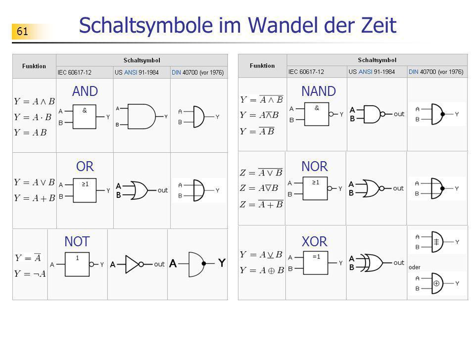 Schaltsymbole im Wandel der Zeit 61 AND OR NOT NAND NOR XOR