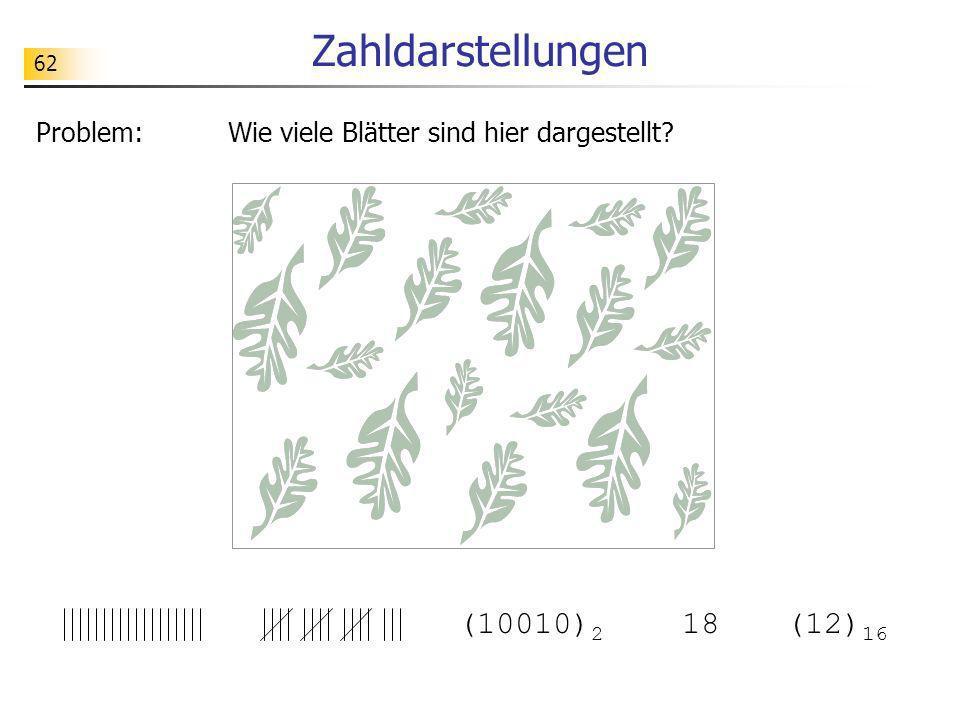 62 Zahldarstellungen Problem: Wie viele Blätter sind hier dargestellt? (10010) 2 18(12) 16