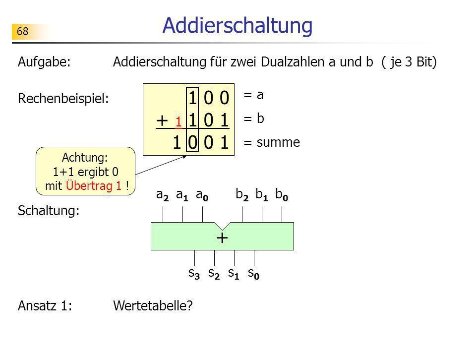 68 Addierschaltung Aufgabe:Addierschaltung für zwei Dualzahlen a und b ( je 3 Bit) Rechenbeispiel: Schaltung: Ansatz 1:Wertetabelle? 1 0 0 + 1 1 0 1 1
