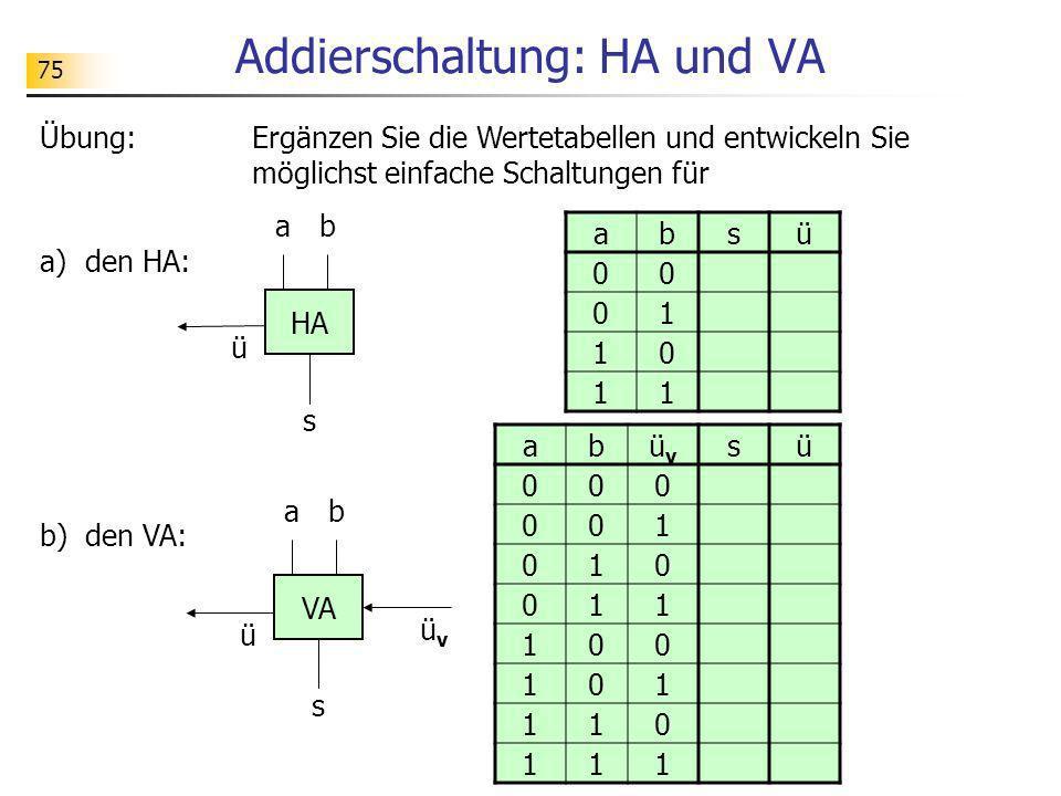 75 Addierschaltung: HA und VA Übung:Ergänzen Sie die Wertetabellen und entwickeln Sie möglichst einfache Schaltungen für a) den HA: ba s HA ü b) den V