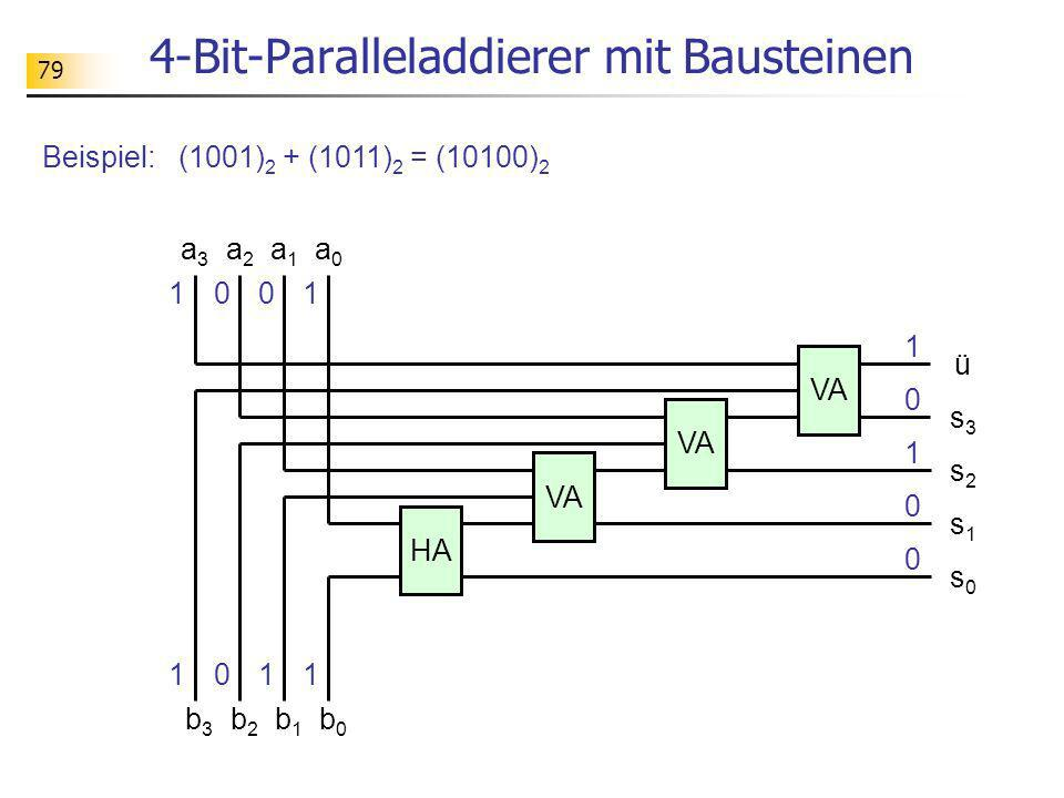 79 4-Bit-Paralleladdierer mit Bausteinen a3a3 a2a2 HA VA a1a1 a0a0 b3b3 b2b2 b1b1 b0b0 100 s0s0 s1s1 s2s2 s3s3 ü Beispiel: (1001) 2 + (1011) 2 = (1010