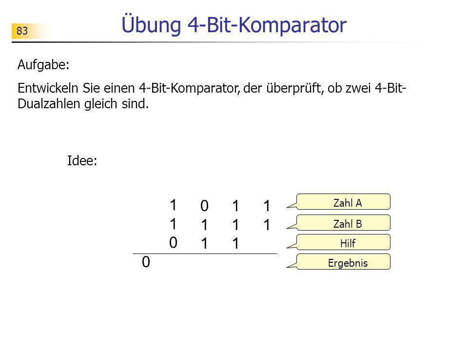 83 Übung 4-Bit-Komparator Aufgabe: Entwickeln Sie einen 4-Bit-Komparator, der überprüft, ob zwei 4-Bit- Dualzahlen gleich sind. Idee: 1111111 110110 0