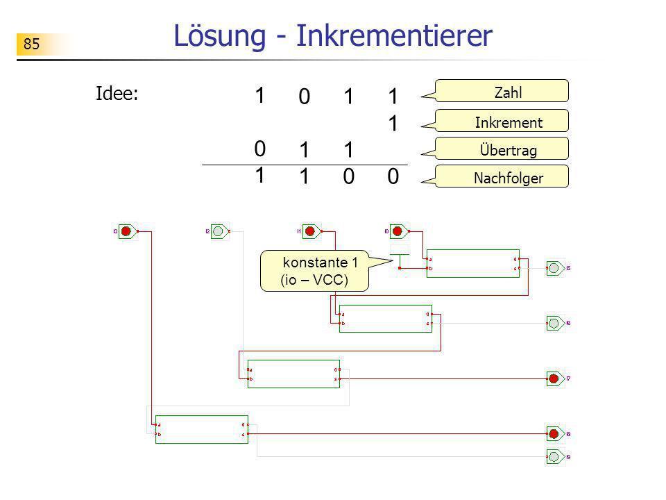 85 Lösung - Inkrementierer 1 101 10 110110 1 011 01 011011 Zahl Inkrement Übertrag Nachfolger Idee: konstante 1 (io – VCC)