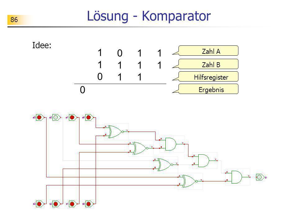 86 Lösung - Komparator Idee: 1111111 110110 011011 Zahl A Zahl B Hilfsregister Ergebnis 0