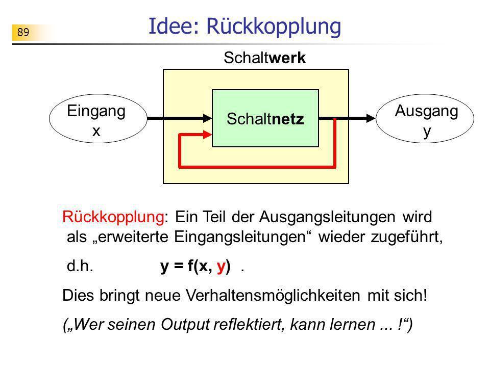 Schaltwerk Idee: Rückkopplung Schaltnetz Eingang x Ausgang y Rückkopplung: Ein Teil der Ausgangsleitungen wird als erweiterte Eingangsleitungen wieder