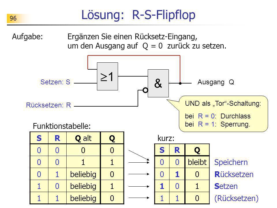 Lösung: R-S-Flipflop Aufgabe:Ergänzen Sie einen Rücksetz-Eingang, um den Ausgang auf Q = 0 zurück zu setzen. 1 Ausgang Q & Funktionstabelle: SRQ altQ
