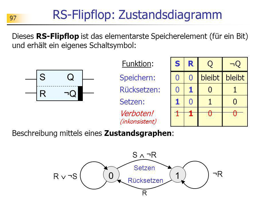 Dieses RS-Flipflop ist das elementarste Speicherelement (für ein Bit) und erhält ein eigenes Schaltsymbol: Beschreibung mittels eines Zustandsgraphen: