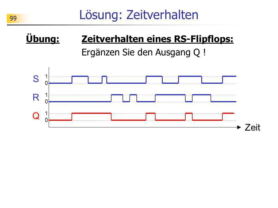 Übung: Zeitverhalten eines RS-Flipflops: Ergänzen Sie den Ausgang Q ! Lösung: Zeitverhalten Zeit S R Q 1010 1010 1010 99