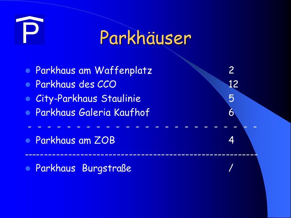 Parkhäuser Parkhaus am Waffenplatz2 Parkhaus des CCO 12 City-Parkhaus Staulinie5 Parkhaus Galeria Kaufhof 6 - - - - - - - - - - - - - - - - - - - - -