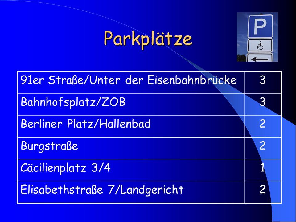 Parkplätze 91er Straße/Unter der Eisenbahnbrücke3 Bahnhofsplatz/ZOB3 Berliner Platz/Hallenbad2 Burgstraße2 Cäcilienplatz 3/41 Elisabethstraße 7/Landge