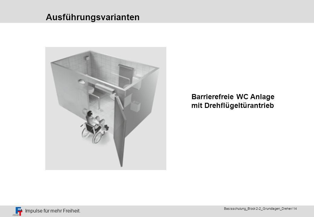 Impulse für mehr Freiheit. Basisschulung_Block 2-2_Grundlagen_Dreher/ 13 2 flügelige Tür vollautomatisiert mit Sicherheitssensorleisten Ausführungsvar