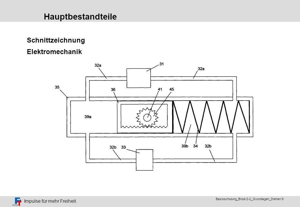Impulse für mehr Freiheit. Basisschulung_Block 2-2_Grundlagen_Dreher/ 7 Schnittzeichnung Elektrohydraulisch Hauptbestandteile