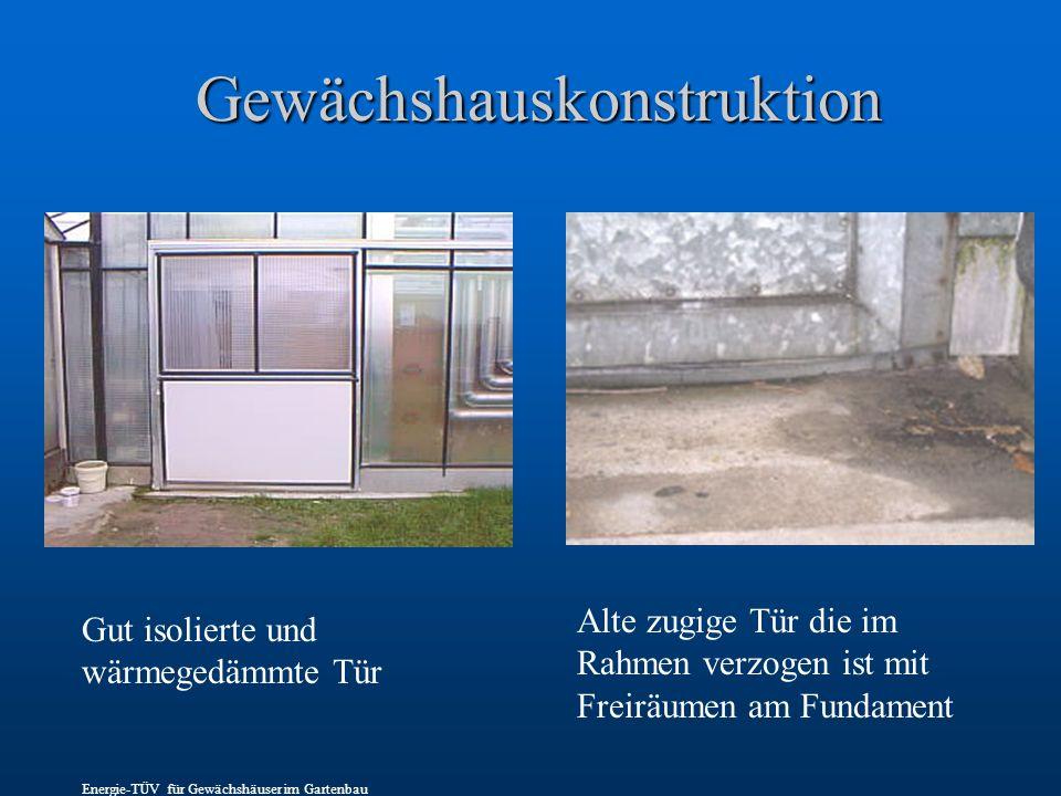 Gewächshauskonstruktion Gut isolierte und wärmegedämmte Tür Alte zugige Tür die im Rahmen verzogen ist mit Freiräumen am Fundament Energie-TÜV für Gewächshäuser im Gartenbau