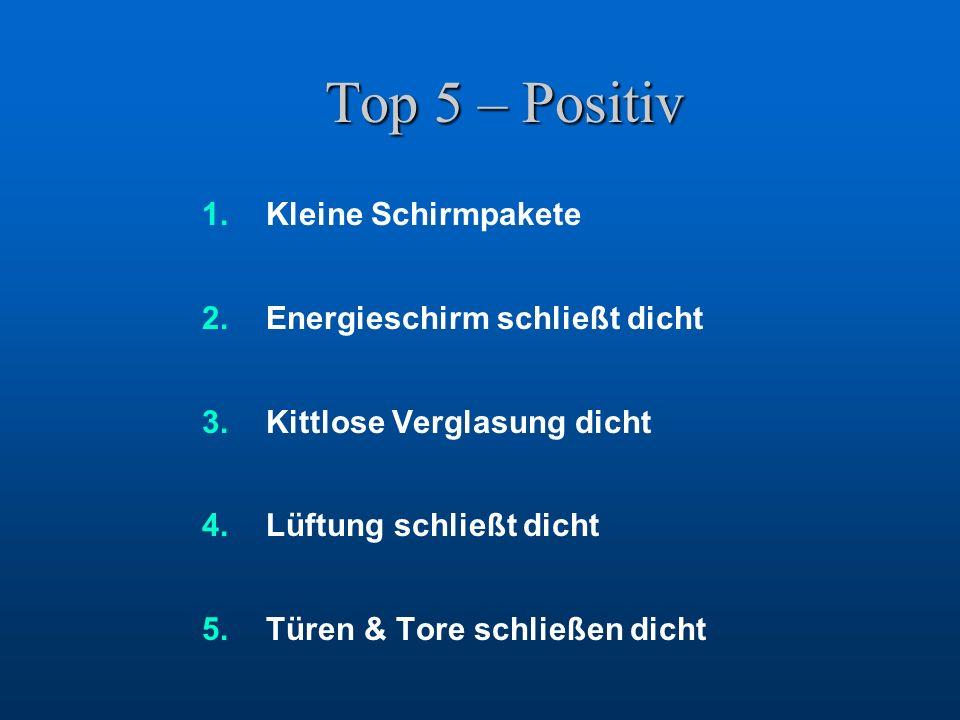 Top 5 – Positiv 1.Kleine Schirmpakete 2.Energieschirm schließt dicht 3.Kittlose Verglasung dicht 4.Lüftung schließt dicht 5.Türen & Tore schließen dicht