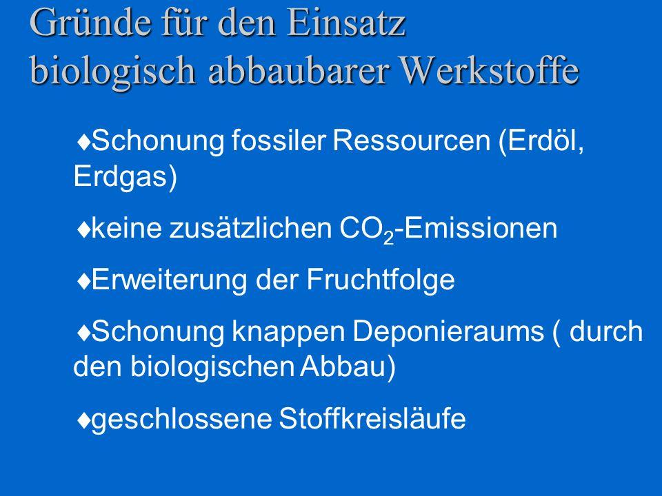 Gründe für den Einsatz biologisch abbaubarer Werkstoffe Schonung fossiler Ressourcen (Erdöl, Erdgas) keine zusätzlichen CO 2 -Emissionen Erweiterung der Fruchtfolge Schonung knappen Deponieraums ( durch den biologischen Abbau) geschlossene Stoffkreisläufe