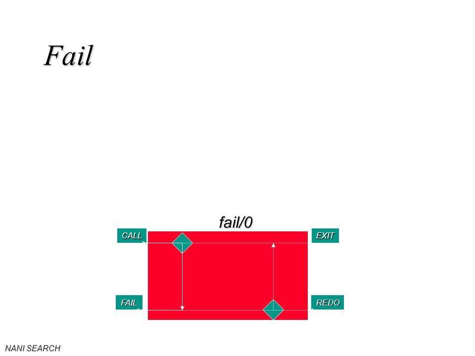 NANI SEARCH Fail EXITCALL FAILREDO fail/0