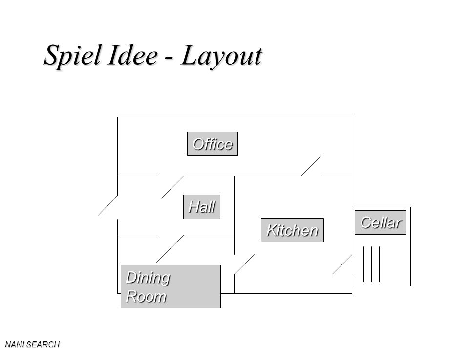NANI SEARCH Spiel Idee - Layout Office Dining Room Hall Kitchen Cellar