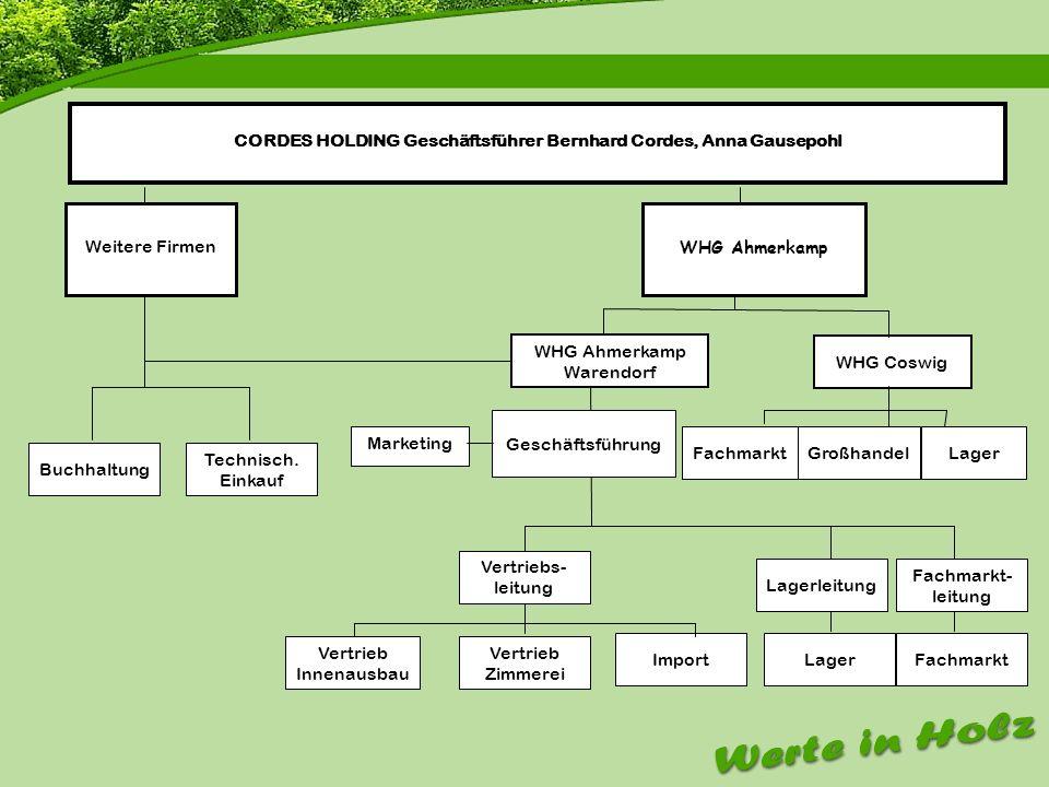 Firmenvorstellung CORDES HOLDING Geschäftsführer Bernhard Cordes, Anna Gausepohl Weitere Firmen Vertrieb Innenausbau LagerImport Vertrieb Zimmerei Fac