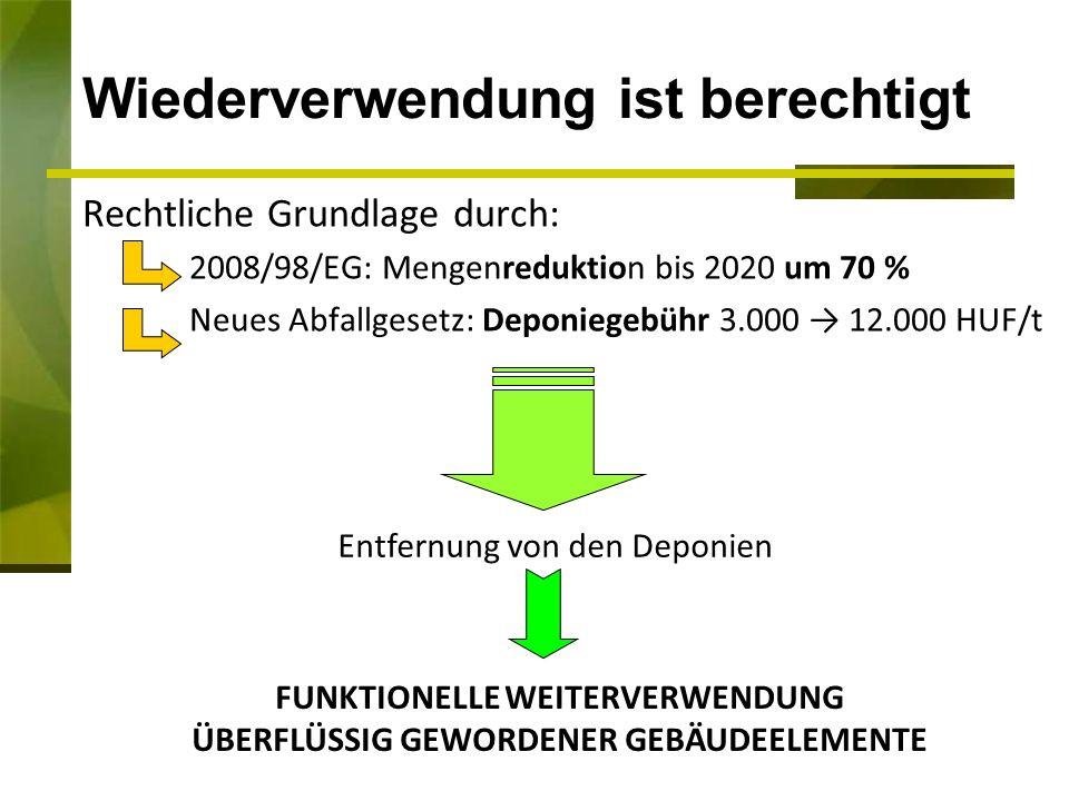 Wiederverwendung ist berechtigt Rechtliche Grundlage durch: 2008/98/EG: Mengenreduktion bis 2020 um 70 % Neues Abfallgesetz: Deponiegebühr 3.000 12.000 HUF/t Entfernung von den Deponien FUNKTIONELLE WEITERVERWENDUNG ÜBERFLÜSSIG GEWORDENER GEBÄUDEELEMENTE