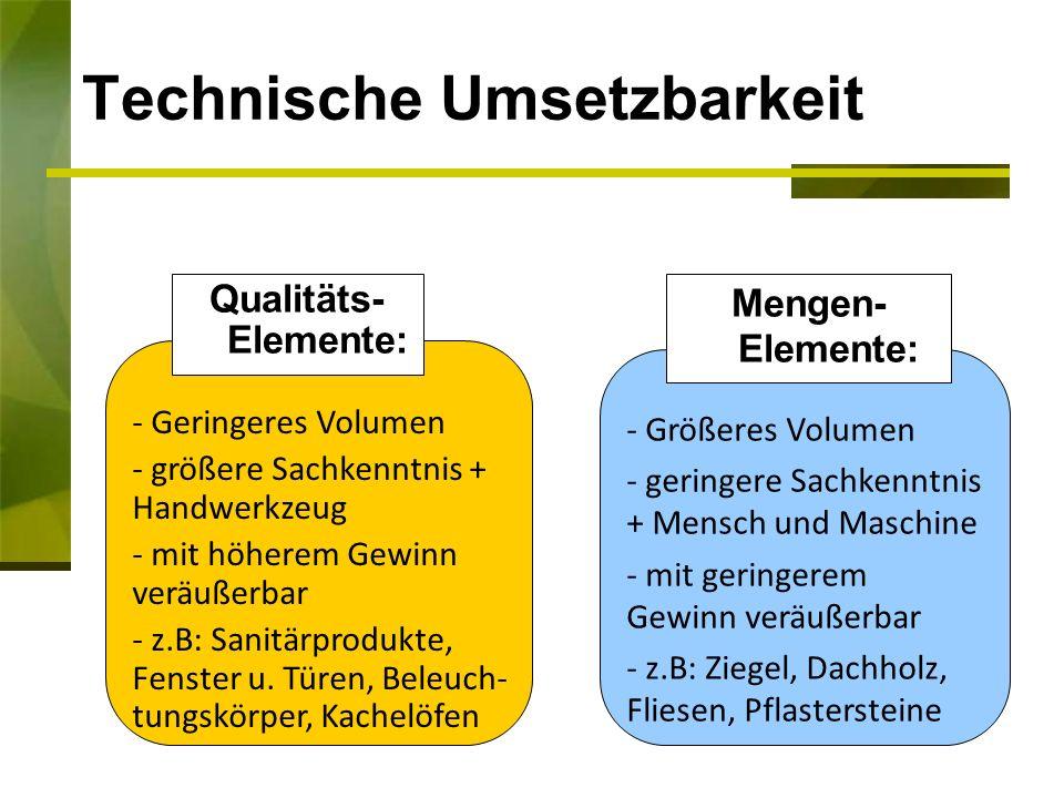 Technische Umsetzbarkeit Qualitäts- Elemente: Mengen- Elemente: - Geringeres Volumen - größere Sachkenntnis + Handwerkzeug - mit höherem Gewinn veräußerbar - z.B: Sanitärprodukte, Fenster u.
