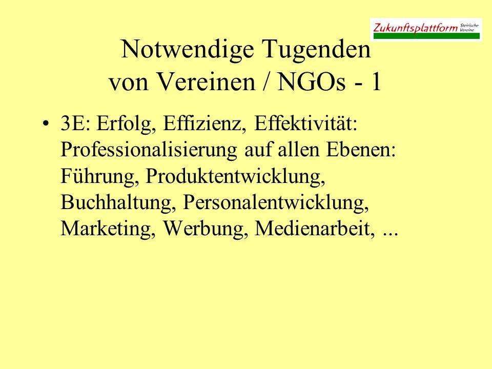 Notwendige Tugenden von Vereinen / NGOs - 1 3E: Erfolg, Effizienz, Effektivität: Professionalisierung auf allen Ebenen: Führung, Produktentwicklung, Buchhaltung, Personalentwicklung, Marketing, Werbung, Medienarbeit,...