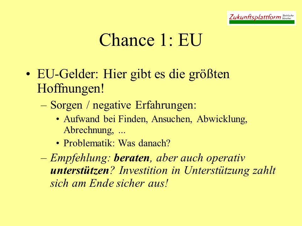 Chance 1: EU EU-Gelder: Hier gibt es die größten Hoffnungen.