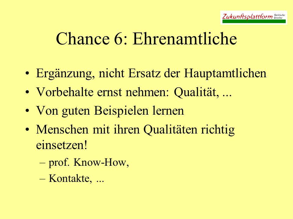 Chance 6: Ehrenamtliche Ergänzung, nicht Ersatz der Hauptamtlichen Vorbehalte ernst nehmen: Qualität,...