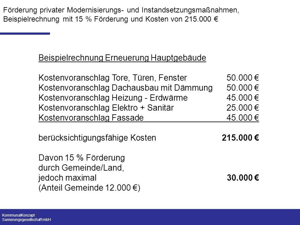 KommunalKonzept Sanierungsgesellschaft mbH Förderung privater Modernisierungs- und Instandsetzungsmaßnahmen, Beispielrechnung mit 15 % Förderung und K
