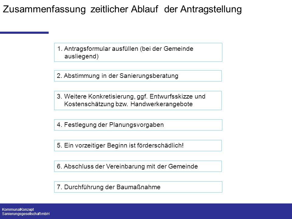 KommunalKonzept Sanierungsgesellschaft mbH Zusammenfassung zeitlicher Ablauf der Antragstellung 1. Antragsformular ausfüllen (bei der Gemeinde auslieg