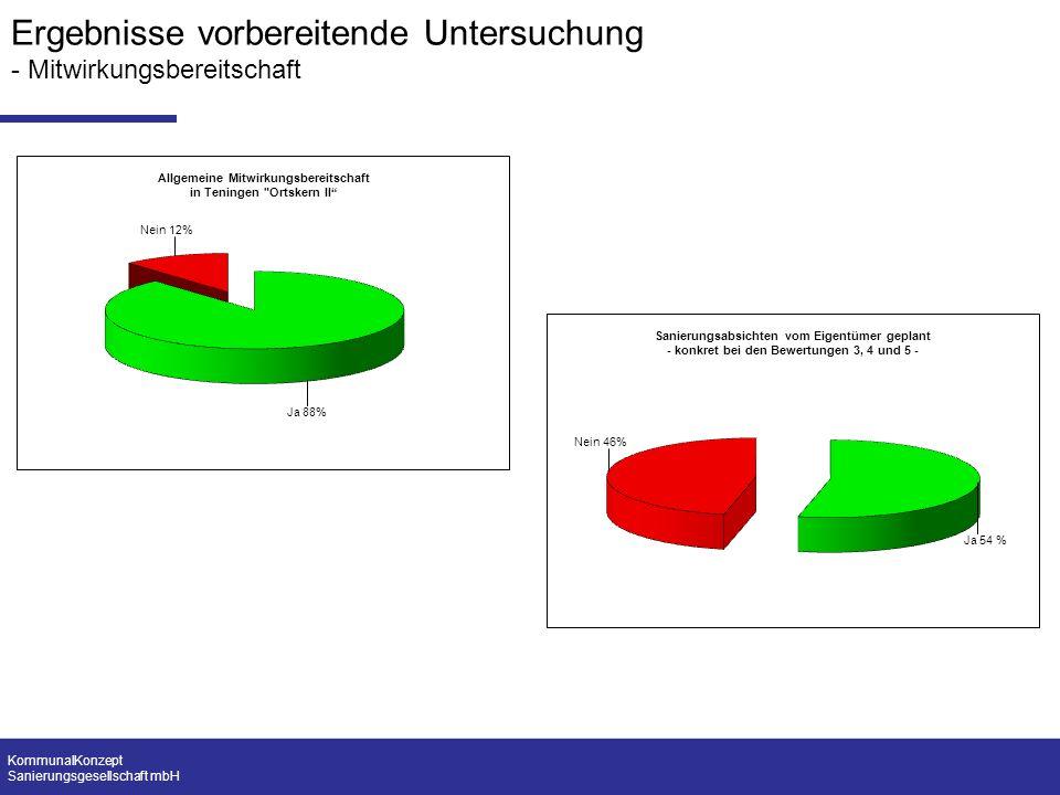KommunalKonzept Sanierungsgesellschaft mbH Ergebnisse vorbereitende Untersuchung - Mitwirkungsbereitschaft