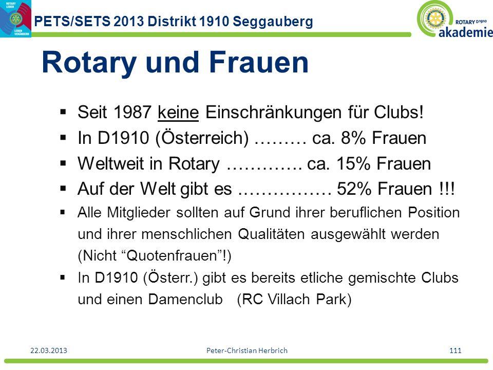 PETS/SETS 2013 Distrikt 1910 Seggauberg 22.03.2013Peter-Christian Herbrich111 Rotary und Frauen Seit 1987 keine Einschränkungen für Clubs! In D1910 (Ö
